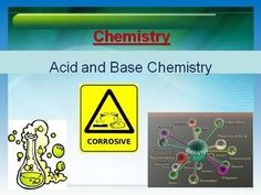 Pogil activities for high school chemistry book cd always acid and bases lesson chemistry powerpoint lesson and student notes fandeluxe Gallery