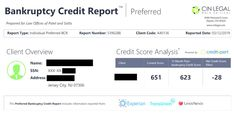 720 credit score after filing bankruptcy - NJ & NY Real Estate, Probate, Foreclosure Defense and Bankruptcy Lawyers Love Photos, Most Beautiful Pictures, Cool Pictures, Perfect Image, Perfect Photo, Cover Design, Budget Planer, Credit Score, Finance Tips