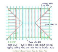 Roofing: Hip Roof Framing Hip Roof, Interior Walls, Layout, Ceiling, Construction, Frame, Roof Tiles, Stained Glass Windows, Building