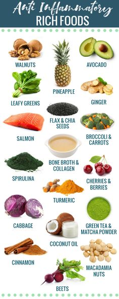 to help reduce inflammation in the body. foods to help reduce inflammation in the body. to help reduce inflammation in the body. foods to help reduce inflammation in the body. Healthy Gluten Free Recipes, Healthy Food List, Heart Healthy Foods, Healthy Kidney Diet, Healthy Protein, Healthy Dishes, Protein Foods, Whey Protein, Diet Foods