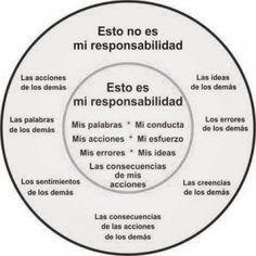 mi_responsabilidad