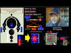 The CERN-2015 Test and the NWO Time Manipulation of 12-21-14