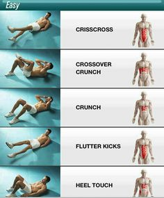 Different ab exercises to target different muscle groups