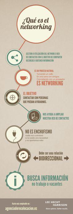 Para emprendedores...Qué es el networking #infografia