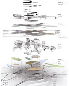 Studio Greg Lynn, University of Applied Arts, Vienna, Austria, Vojtech Geryk, Sfera Archtects, Brain Technology Center