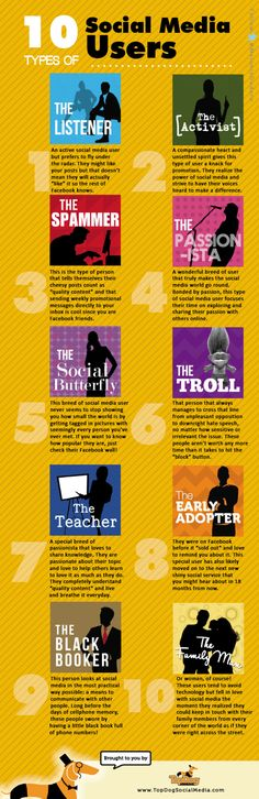 10 Types of Social Media users...which one are you? #infografia #infographic #socialmedia