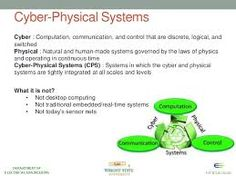 Risultati immagini per cyber physical systems Cyber Physical System, Computer Science, Physics, Computer Technology, Physique