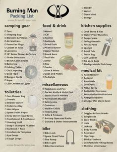 printable camping checklist for Burning Man