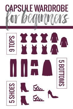 Capsule Wardrobe for Beginners | pinchofyum.com