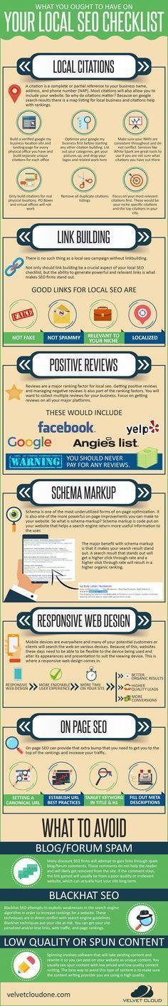 What You Ought to Ha #SEO #SeoStrategy