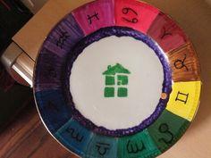 Homestuck plate