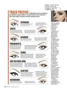 Tipos de delineado para cada olho