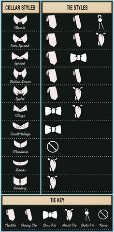 Matching collar styles to ties Via                                                                                                                                                                                 More