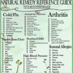 NATURAL REMEDIES  Cold  Flu  Allergies  Arthritis  Anxiety  Stress  Ulcers    High Blood Pressure