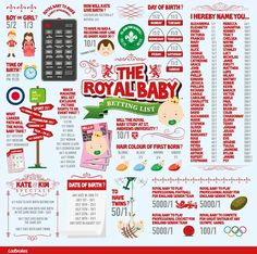 The Royal Baby Betting List: Fancy a flutter on the countrys future king or queen?