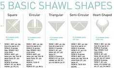 5 Basic Shawl Shapes Cheat Sheet pattern by Derya Davenport Loom Knitting, Knitting Stitches, Knitting Designs, Knitting Patterns Free, Free Knitting, Knitting Scarves, Knitting Ideas, Knit Or Crochet, Crochet Shawl