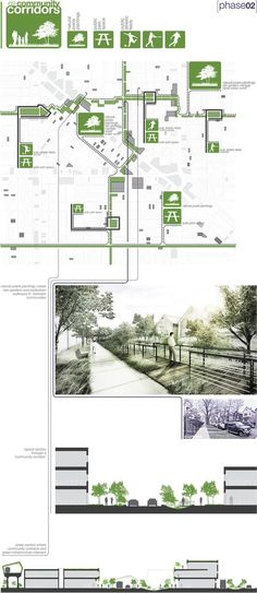 Ecological Relationalism [Urban Design Proposal] by Daniel Nelson, via Behance: