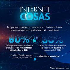 #InternetdelasCosas #IoT Sem Internet, World, Blog, Internet Of Things, Life, Blogging, The World
