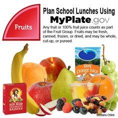 MyPlate: Fruit