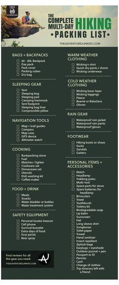 Camping Packing, Camping List, Backpacking Gear, Camping Checklist, Tent Camping, Camping Gear, Packing Lists, Travel Packing, Camping Essentials