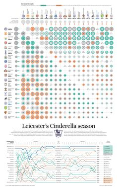 50 amazing new infographics added to our gallery