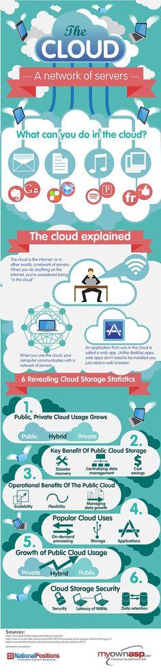 CLOUD COMPUTING 101 #atbpartners #cloudaccounting