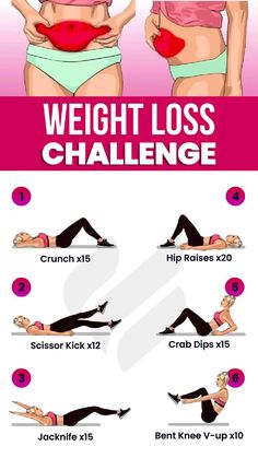 Body Weight Leg Workout, Full Body Gym Workout, Slim Waist Workout, Flat Belly Workout, Weight Loss Workout Plan, Butt Workout, Loose Stomach Fat Workout, Lose Fat Workout, Weight Loss Challenge