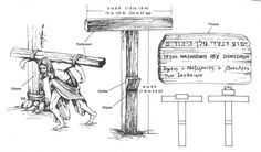 Jesus of Nazareth Crucifixion Photo Gallery 17 - Medical drawings of crucifixion Croix Christ, Roman Crucifixion, Pontius Pilatus, Medical Drawings, Bible Study Notebook, Study Journal, Why Jesus, Religious Studies, Christian Faith