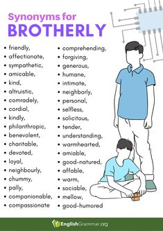 Adjectives for brotherly Learn English Words, Good Humor, Languages, Compassion, Grammar, Forgiveness, Spelling, Vocabulary, Texts