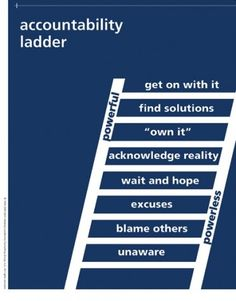 Accountability ladder- for my children - because I love them and they need to get to that top rung before they move out of the house.<<<<<< Not just for children lol John Maxwell, Social Work, Social Skills, Mbti, Life Skills, Life Lessons, Leadership Development, Personal Development, School Counseling