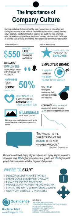 The importance of Company Culture.