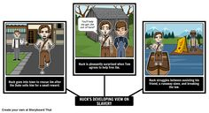 Mark Twain's The Adventures of Huckleberry Finn summary & lesson plan includes activities to help students engage with Huck Finn characters, plot, themes, & more. Adventures Of Huckleberry Finn, Mark Twain, Graphic Organizers, Lesson Plans, Spider, Maps, Students, Activities, How To Plan