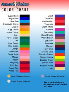 Americolor Soft Gel Pastes  Soft pink, electric pink, electric purple needed