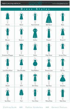 Dress Style/ Clothing Guide/ Fashion Vocabulary/ Garment Features