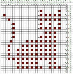 Image result for Cat Graph for crochet