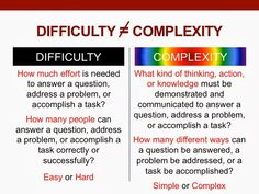 H.O.T. / D.O.K.: Teaching Higher Order Thinking and Depth of Knowledge: Difficulty vs. Complexity: What's the Difference? Measure for Teaching and Learning with Difficulty and Complexity