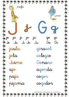 ESOS LOCOS BAJITOS DE INFANTIL: CARTILLA DE LECTURA Spanish Sentences, Spanish Grammar, Spanish Language, Kids Homework, Writing Notebook, Kids English, Learning Spanish, Phonics, Literacy