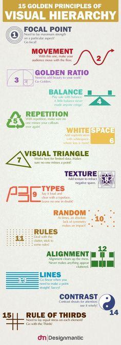 15 Golden Principles of Visual Hierarchy - Graphic Design - Logo Design - Web Design - Kate Vega Web Design Tutorial, Graphisches Design, Graphic Design Tips, Graphic Design Inspiration, Tool Design, Design Shop, Design Basics, Design Process, Design Model