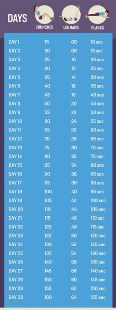 Fitness exercise chart