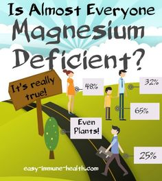 Is almost everyone magnesium deficient? You might be surprised.   http://www.collective-evolution.com/2015/03/25/why-were-all-deficient-in-magnesium-the-many-signs-what-to-do/