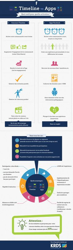 #infographie concours timeline #facebook