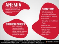 #Anemia occurs when your blood doesn't have enough healthy red blood cells. Anemia is not treatable until the underlying cause has been established. The treatment for one type of anemia may be both inappropriate and dangerous for another type of anemia.