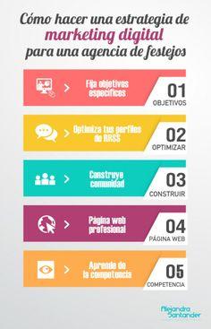 Cómo hacer una estrategia de marketing digital para una agencia de festejos
