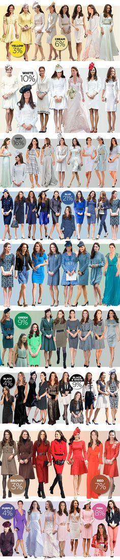 Die 5 meistgesuchten Outfits von Kate Middleton und wo ihr diese nachkaufen könnt erfahrt ihr auf meinem Blog: http://catherine-middleton-style.blogspot.de/2015/06/das-beste-aus-1-jahr-kate-middleton.html