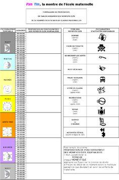 Tableau chronologique des moments clés de la journée d'un enfant en maternelle