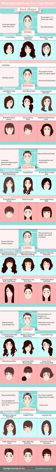 Flattering Haircuts by Face Shape