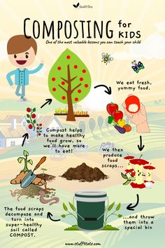 Composting is a fun and easy-to-learn activity that kids can take part in, benefit the environment and learn some great lessons from at the same time.