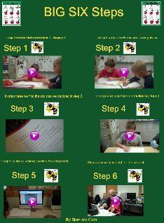 BIG SIX: big_6 | Glogster EDU - 21st century multimedia tool for educators, teachers and students