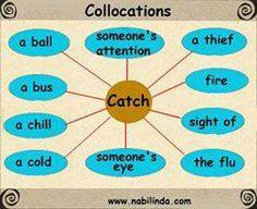 collocations: CATCH #ELT #GRAMMAR #verbs #InmaRdM #TheMoonCat