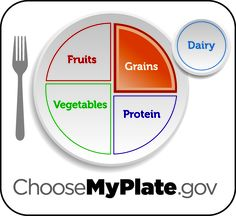 What foods are in the #Grains Group? #MyPlate